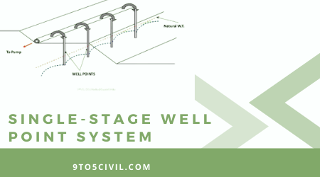 SINGLE-STAGE WELL POINT SYSTEM