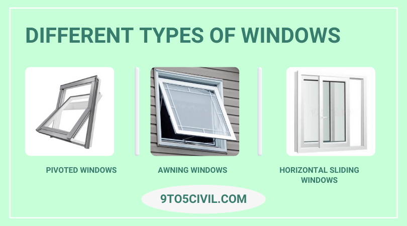 Different types of windows (1)