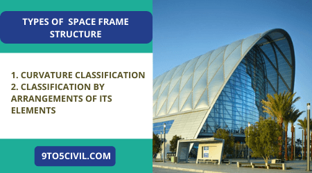 Types of Space Frame Structure (3)
