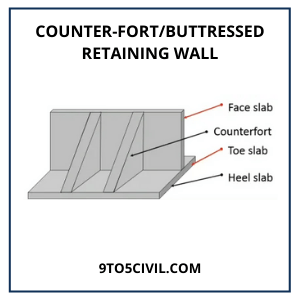 Counter-FortButtressed Retaining Wall