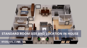 Standard Room Size and Location In House (1)